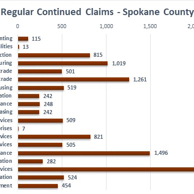 Regular Continued Claims Sept 12 square
